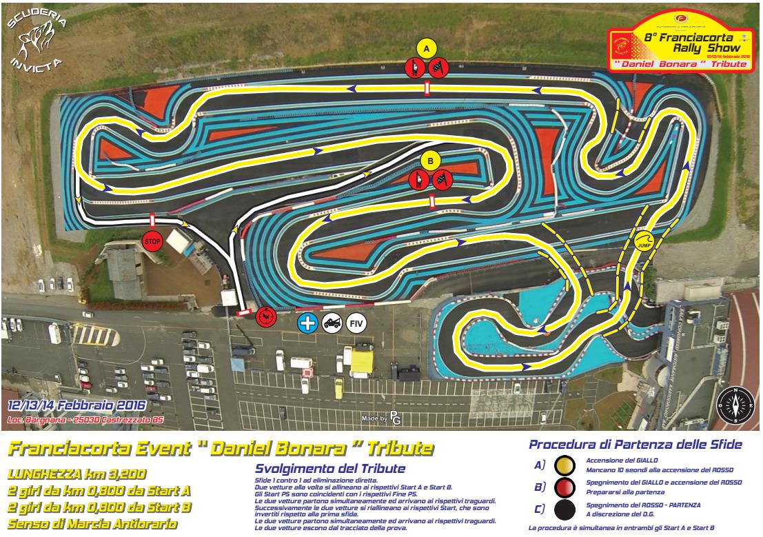 Franciacorta Circuit : Rallylink direttaweb franciacorta rally show